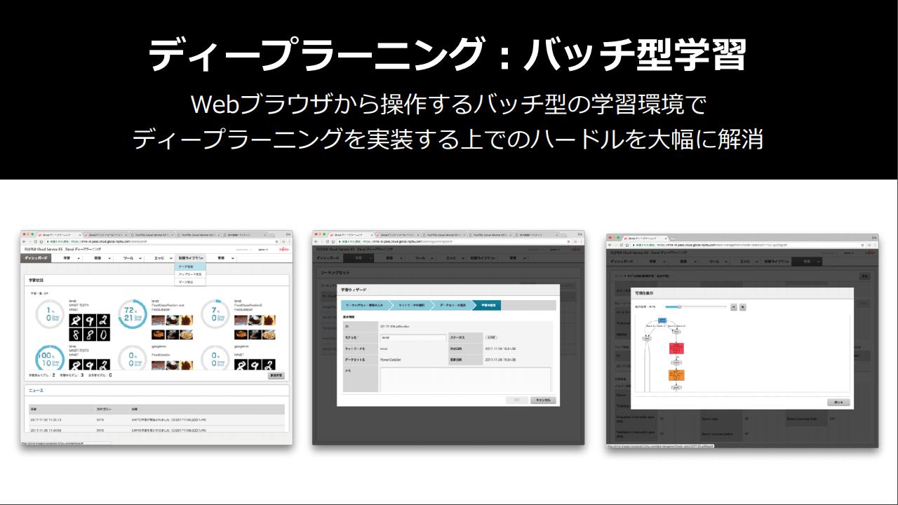 バッチ型学習の実行の流れ。パラメータの設定、学習、可視化などをGUIで行うことができる。