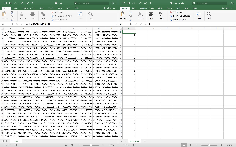 CSVのデータです
