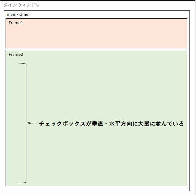 GUIイメージ